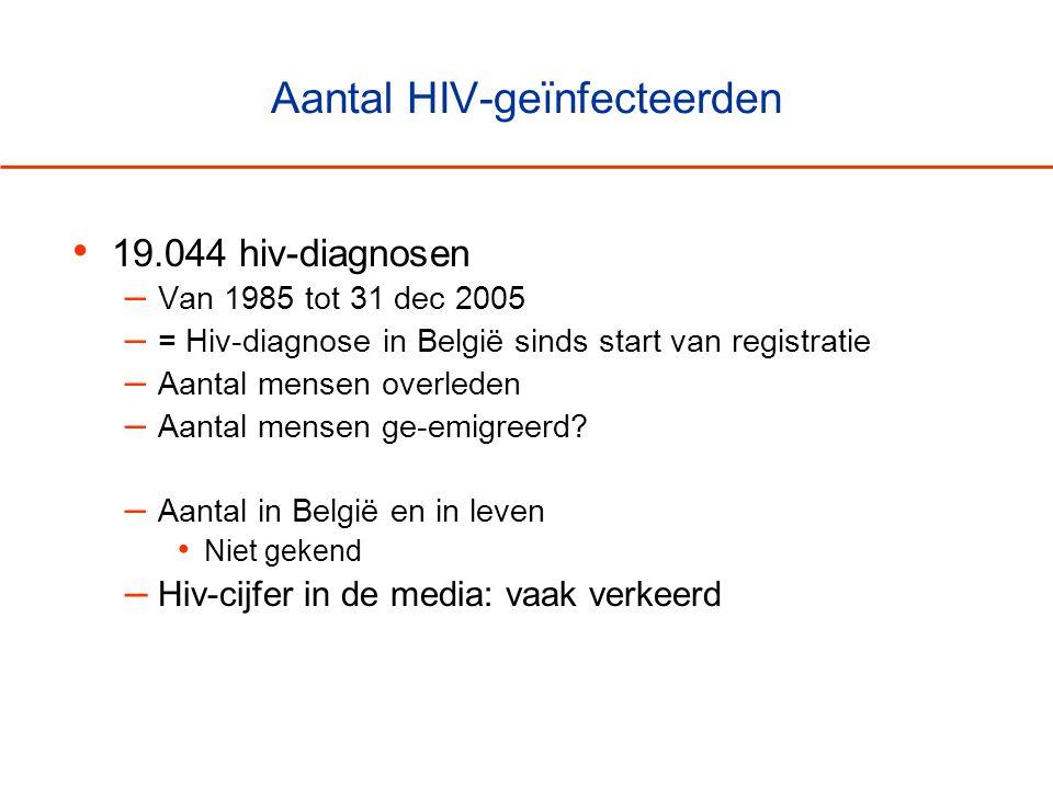 Aantal HIV-geïnfecteerden • 19.044 hiv-diagnosen – Van 1985 tot 31 dec 2005 – = Hiv-diagnose in België sinds start van registratie – Aantal mensen ove