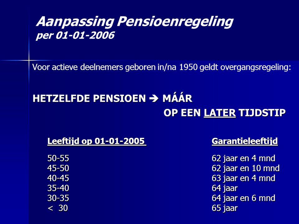 Voor actieve deelnemers geboren in/na 1950 geldt overgangsregeling: HETZELFDE PENSIOEN  MÁÁR OP EEN LATER TIJDSTIP Leeftijd op 01-01-2005 Garantieleeftijd OP EEN LATER TIJDSTIP Leeftijd op 01-01-2005 Garantieleeftijd 50-55 62 jaar en 4 mnd 45-50 62 jaar en 10 mnd 40-45 63 jaar en 4 mnd 35-40 64 jaar 30-35 64 jaar en 6 mnd < 30 65 jaar Aanpassing Pensioenregeling per 01-01-2006