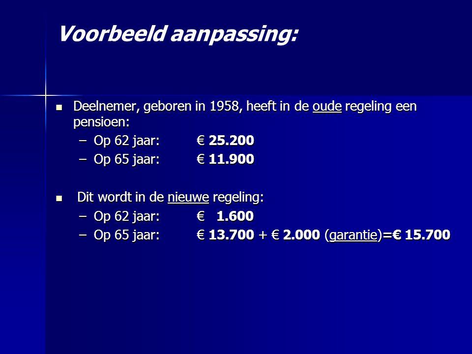  Deelnemer, geboren in 1958, heeft in de oude regeling een pensioen: –Op 62 jaar:€ 25.200 –Op 65 jaar:€ 11.900  Dit wordt in de nieuwe regeling: –Op 62 jaar:€ 1.600 –Op 65 jaar:€ 13.700 + € 2.000 (garantie)=€ 15.700 Voorbeeld aanpassing: