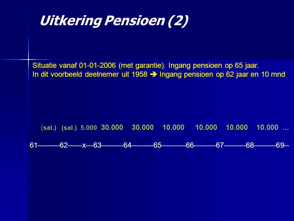 Situatie vanaf 01-01-2006 (met garantie). Ingang pensioen op 65 jaar.
