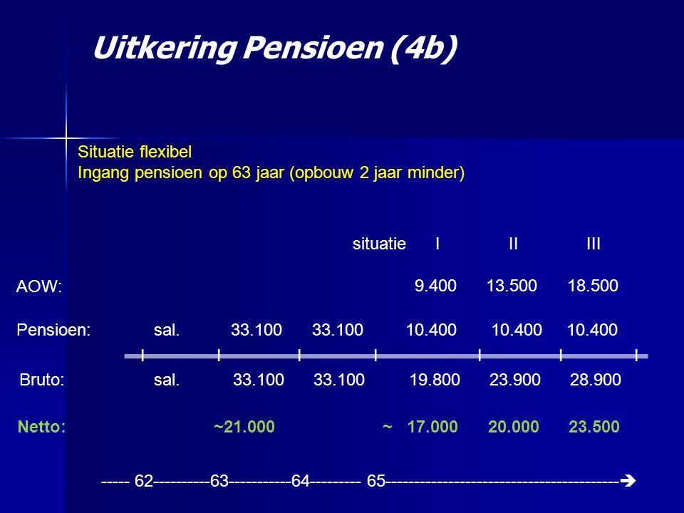 Situatie flexibel Ingang pensioen op 63 jaar (opbouw 2 jaar minder) Uitkering Pensioen (4b) ----- 62----------63-----------64--------- 65-----------------------------------------  10.400 10.400 10.400Pensioen: sal.