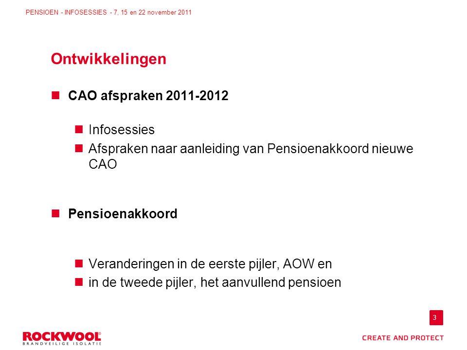 3 PENSIOEN - INFOSESSIES - 7, 15 en 22 november 2011  CAO afspraken 2011-2012  Infosessies  Afspraken naar aanleiding van Pensioenakkoord nieuwe CAO  Pensioenakkoord  Veranderingen in de eerste pijler, AOW en  in de tweede pijler, het aanvullend pensioen Ontwikkelingen