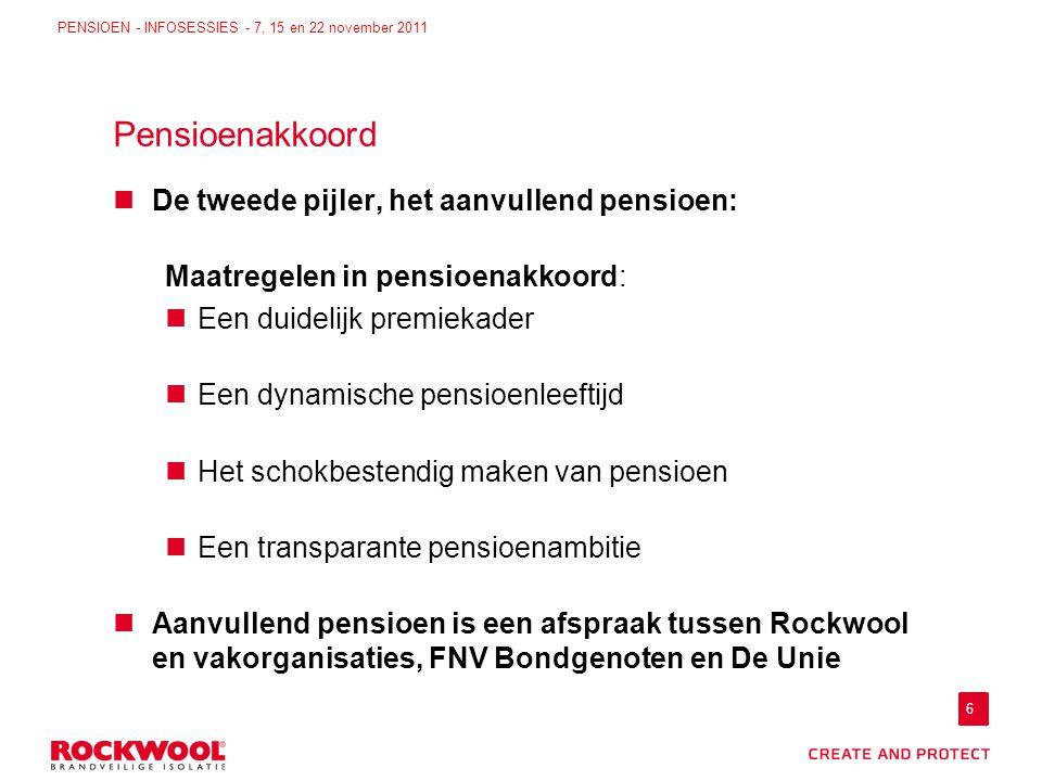 6 PENSIOEN - INFOSESSIES - 7, 15 en 22 november 2011 Pensioenakkoord  De tweede pijler, het aanvullend pensioen: Maatregelen in pensioenakkoord:  Een duidelijk premiekader  Een dynamische pensioenleeftijd  Het schokbestendig maken van pensioen  Een transparante pensioenambitie  Aanvullend pensioen is een afspraak tussen Rockwool en vakorganisaties, FNV Bondgenoten en De Unie