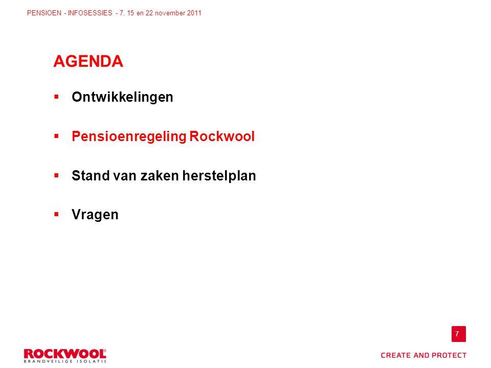 7 PENSIOEN - INFOSESSIES - 7, 15 en 22 november 2011  Ontwikkelingen  Pensioenregeling Rockwool  Stand van zaken herstelplan  Vragen AGENDA