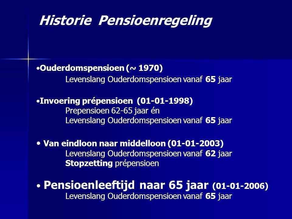 •Ouderdomspensioen (~ 1970) Levenslang Ouderdomspensioen vanaf 65 jaar •Invoering prépensioen (01-01-1998) Prepensioen 62-65 jaar én Levenslang Ouderdomspensioen vanaf 65 jaar • Van eindloon naar middelloon (01-01-2003) Levenslang Ouderdomspensioen vanaf 62 jaar Stopzetting prépensioen • Pensioenleeftijd naar 65 jaar (01-01-2006) Levenslang Ouderdomspensioen vanaf 65 jaar Historie Pensioenregeling