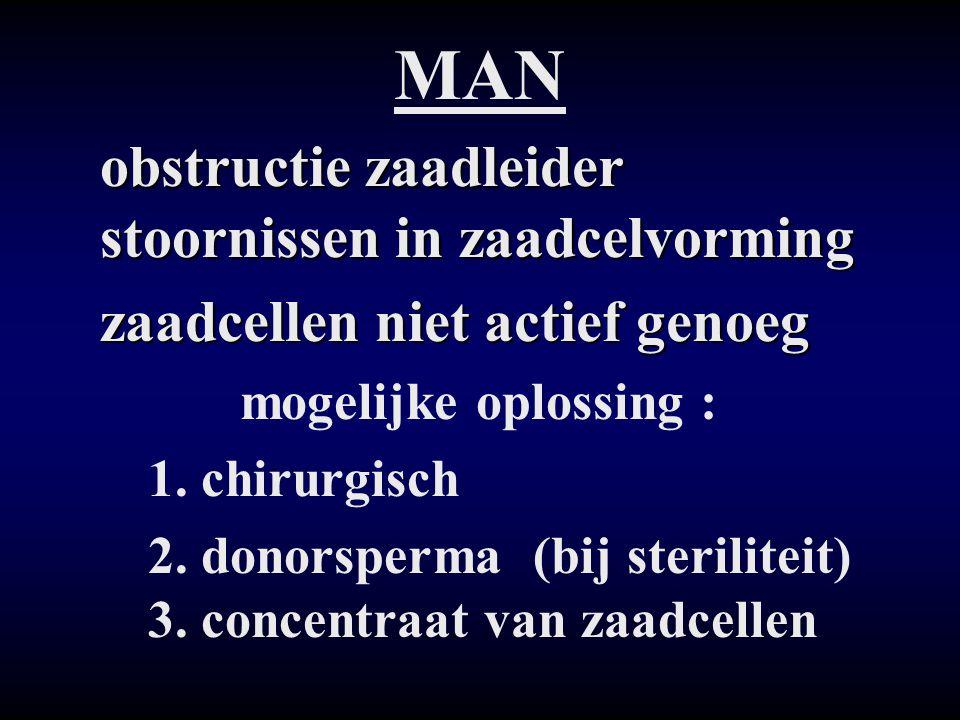 MAN obstructie zaadleider stoornissen in zaadcelvorming zaadcellen niet actief genoeg mogelijke oplossing : 1. chirurgisch 2. donorsperma (bij sterili