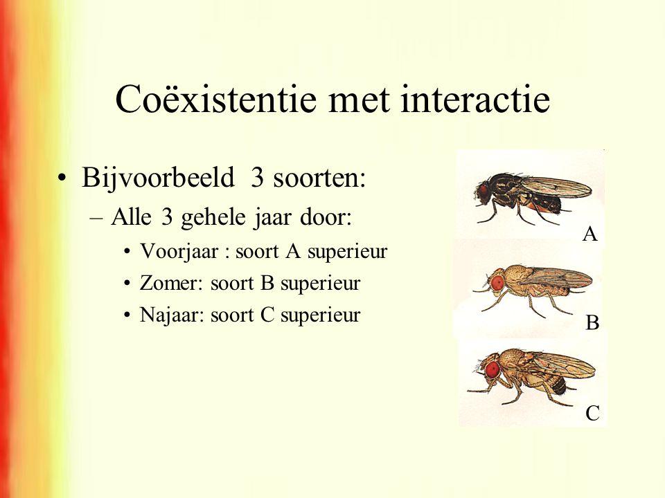 Coëxistentie met interactie •Bijvoorbeeld 3 soorten: –Alle 3 gehele jaar door: •Voorjaar : soort A superieur •Zomer: soort B superieur •Najaar: soort