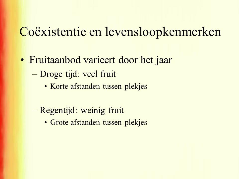 Coëxistentie en levensloopkenmerken •Fruitaanbod varieert door het jaar –Droge tijd: veel fruit •Korte afstanden tussen plekjes –Regentijd: weinig fru