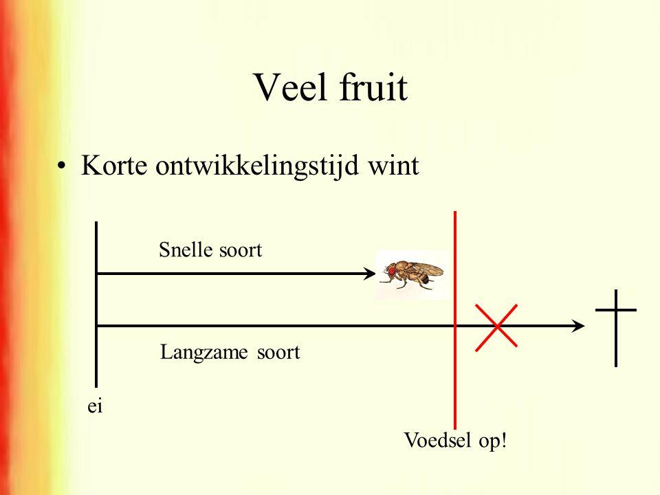 Veel fruit •Korte ontwikkelingstijd wint Snelle soort Langzame soort Voedsel op! ei