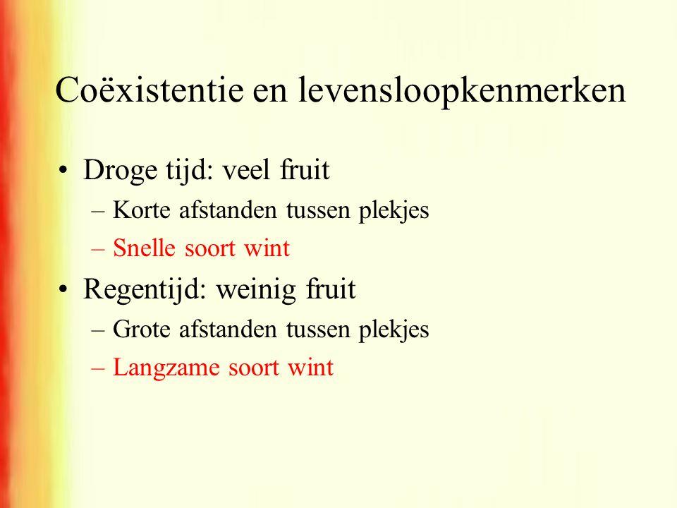 Coëxistentie en levensloopkenmerken •Droge tijd: veel fruit –Korte afstanden tussen plekjes –Snelle soort wint •Regentijd: weinig fruit –Grote afstand