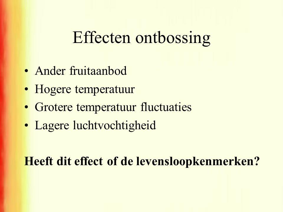 Effecten ontbossing •Ander fruitaanbod •Hogere temperatuur •Grotere temperatuur fluctuaties •Lagere luchtvochtigheid Heeft dit effect of de levensloop