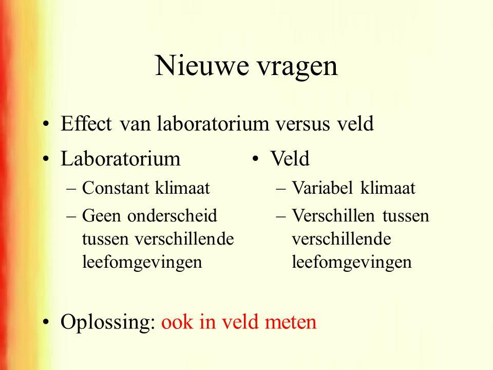 Nieuwe vragen •Effect van laboratorium versus veld •Laboratorium –Constant klimaat –Geen onderscheid tussen verschillende leefomgevingen •Veld –Variab