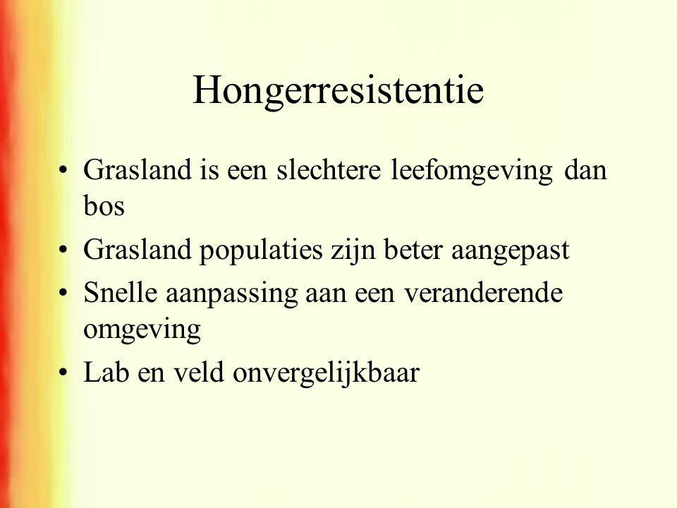 Hongerresistentie •Grasland is een slechtere leefomgeving dan bos •Grasland populaties zijn beter aangepast •Snelle aanpassing aan een veranderende om