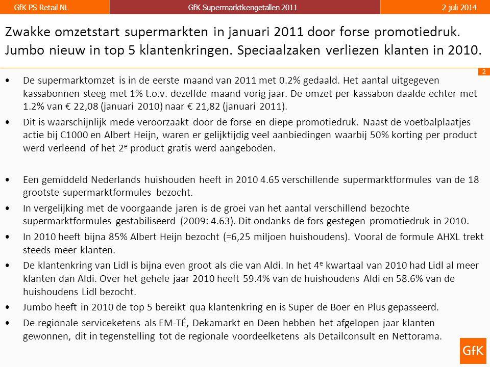 13 GfK PS Retail NLGfK Supermarktkengetallen 20112 juli 2014 In vergelijking met de supermarkten behalen de speciaalzaken weinig omzet bij de jongeren en de huishoudens met kinderen.