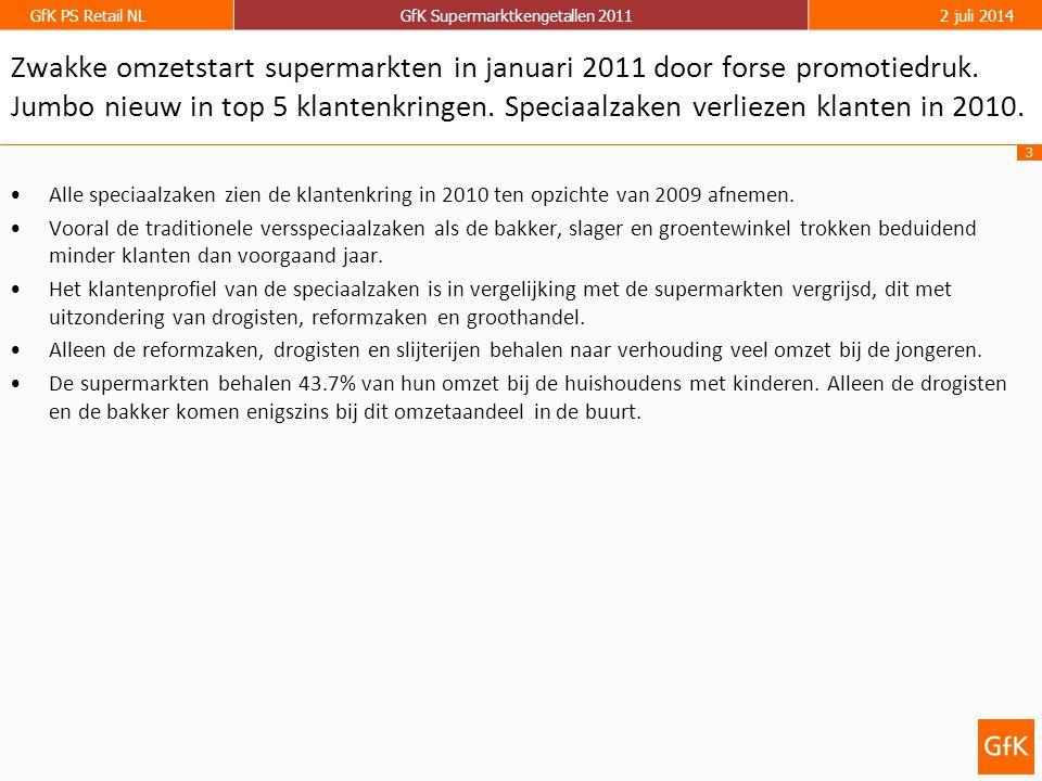 3 GfK PS Retail NLGfK Supermarktkengetallen 20112 juli 2014 Zwakke omzetstart supermarkten in januari 2011 door forse promotiedruk.