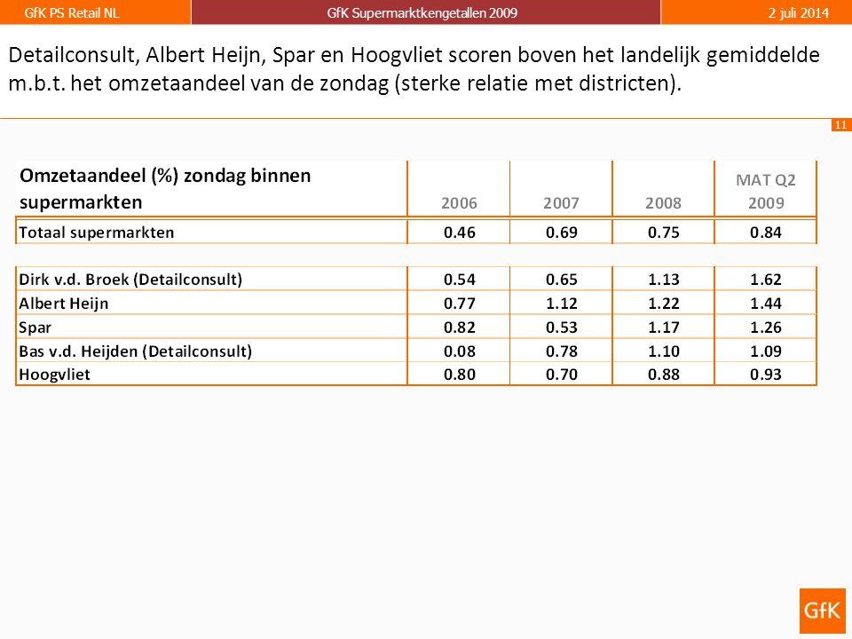 11 GfK PS Retail NLGfK Supermarktkengetallen 20092 juli 2014 Detailconsult, Albert Heijn, Spar en Hoogvliet scoren boven het landelijk gemiddelde m.b.t.