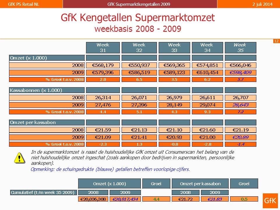 12 GfK PS Retail NLGfK Supermarktkengetallen 20092 juli 2014 GfK Kengetallen Supermarktomzet weekbasis 2008 - 2009 Opmerking: de schuingedrukte (blauwe) getallen betreffen voorlopige cijfers.