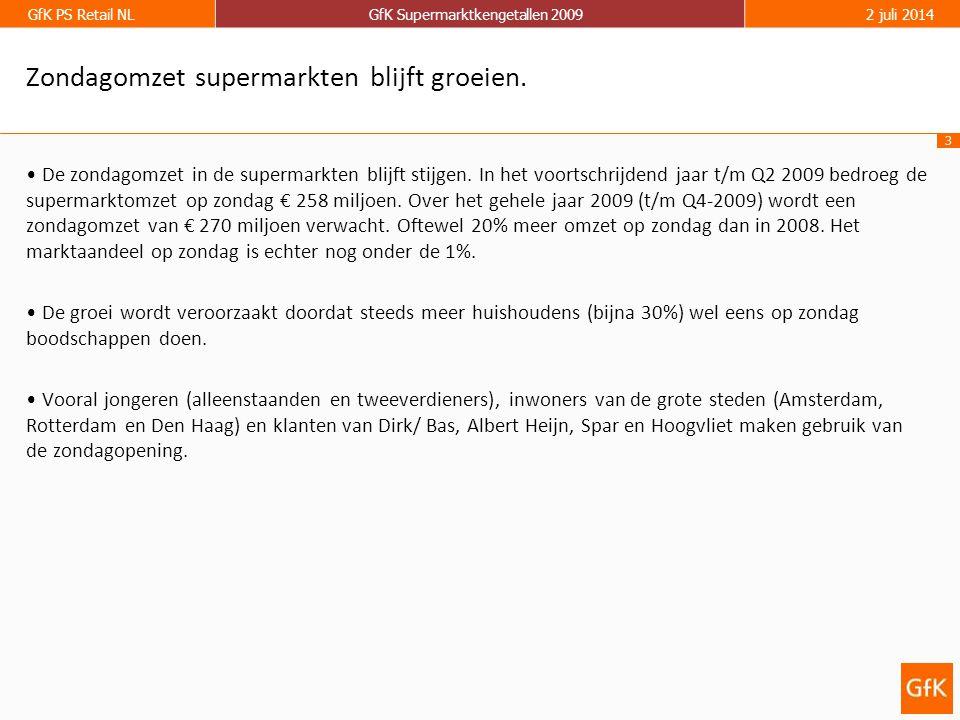 3 GfK PS Retail NLGfK Supermarktkengetallen 20092 juli 2014 Zondagomzet supermarkten blijft groeien.