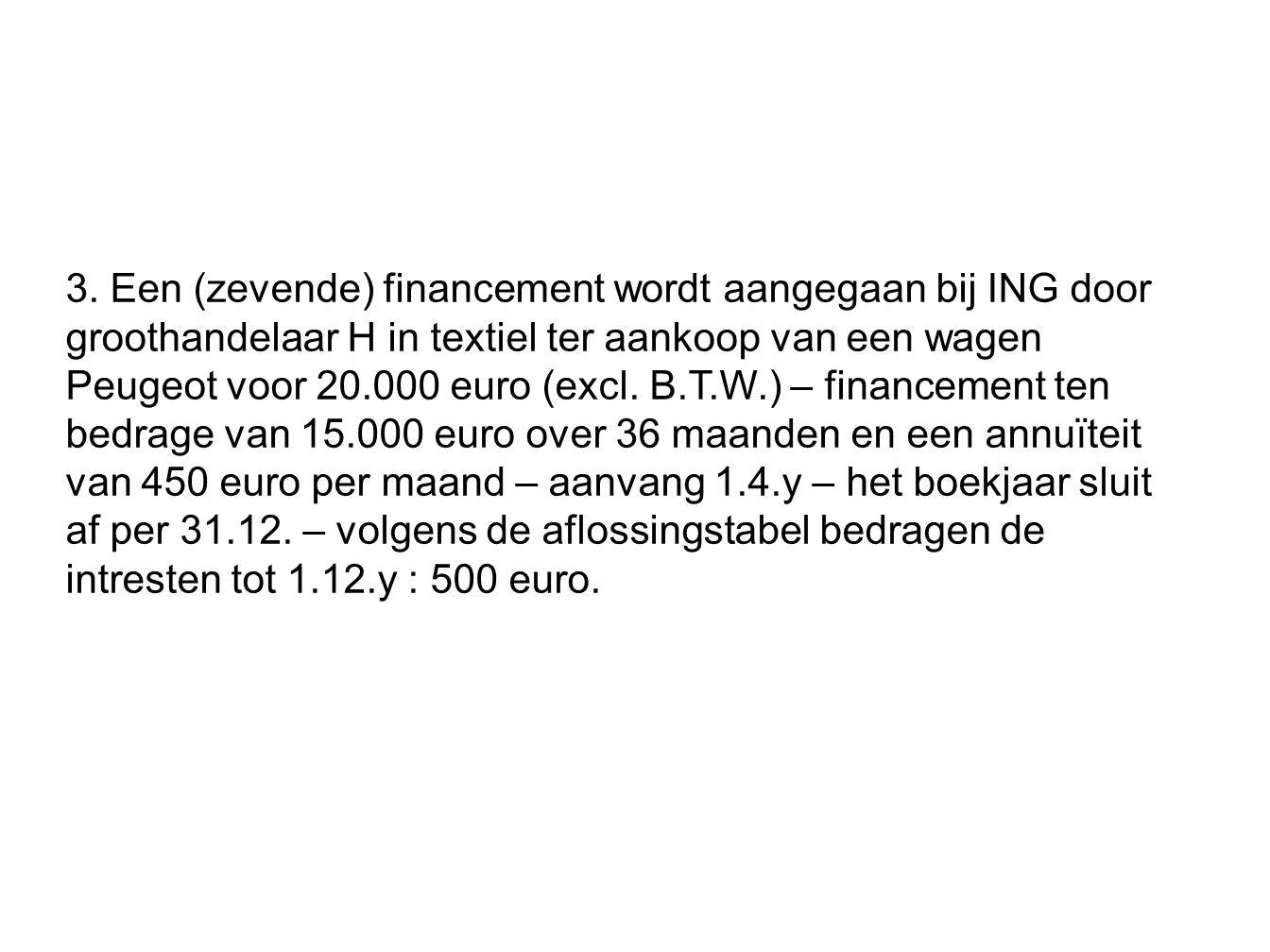 3. Een (zevende) financement wordt aangegaan bij ING door groothandelaar H in textiel ter aankoop van een wagen Peugeot voor 20.000 euro (excl. B.T.W.