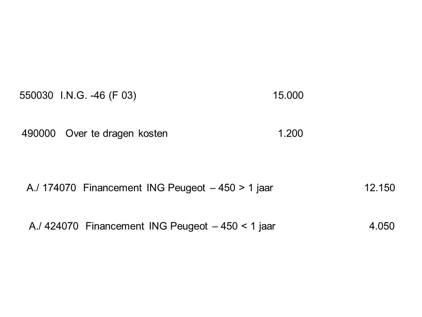 550030 I.N.G. -46 (F 03) 15.000 490000 Over te dragen kosten 1.200 A./ 174070 Financement ING Peugeot – 450 > 1 jaar 12.150 A./ 424070 Financement ING