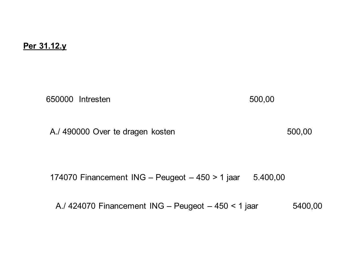 Per 31.12.y 650000 Intresten 500,00 A./ 490000 Over te dragen kosten 500,00 174070 Financement ING – Peugeot – 450 > 1 jaar 5.400,00 A./ 424070 Financ