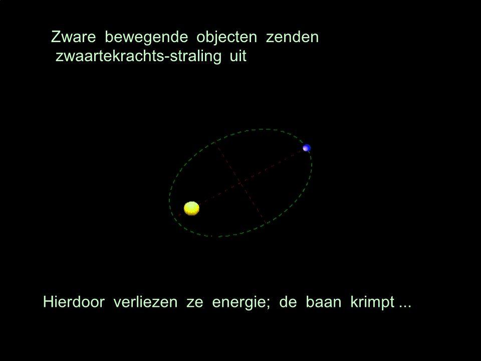 Zware bewegende objecten zenden zwaartekrachts-straling uit Hierdoor verliezen ze energie; de baan krimpt...