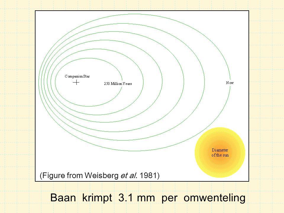 tijd ruimte De melkwegstelsels trekken elkaar aan; daarom gaat de uitdijing steeds lamgzamer Het Robertson-Walker heelal Er moet een begin zijn geweest.