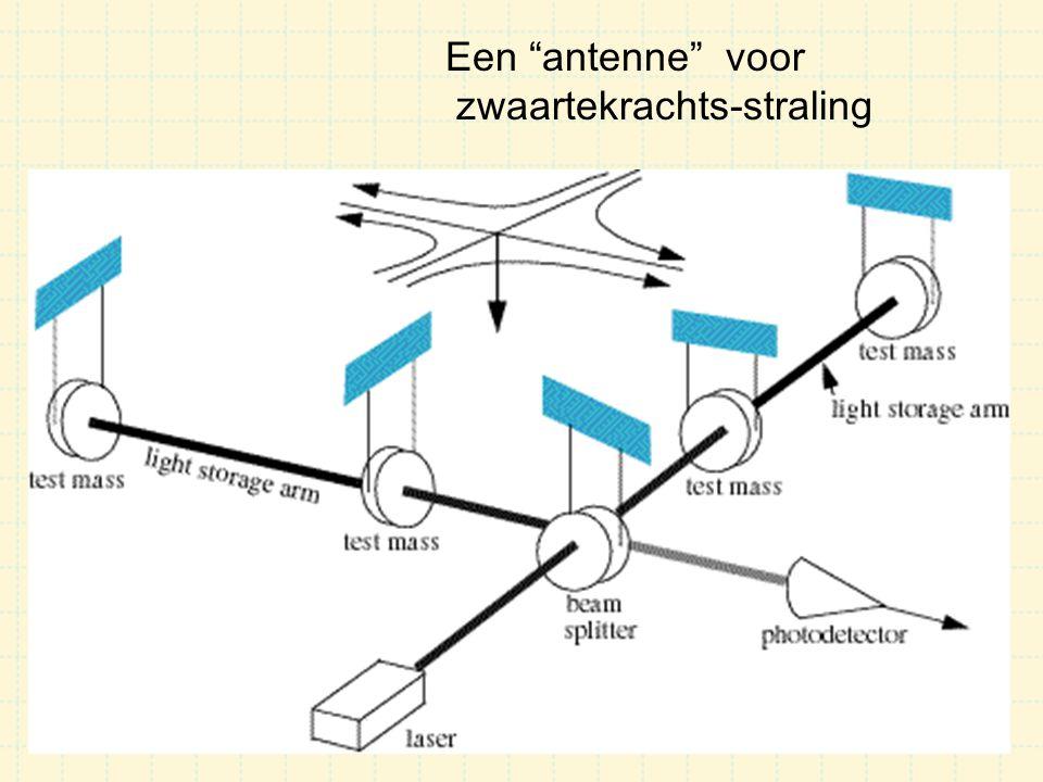 Een antenne voor zwaartekrachts-straling