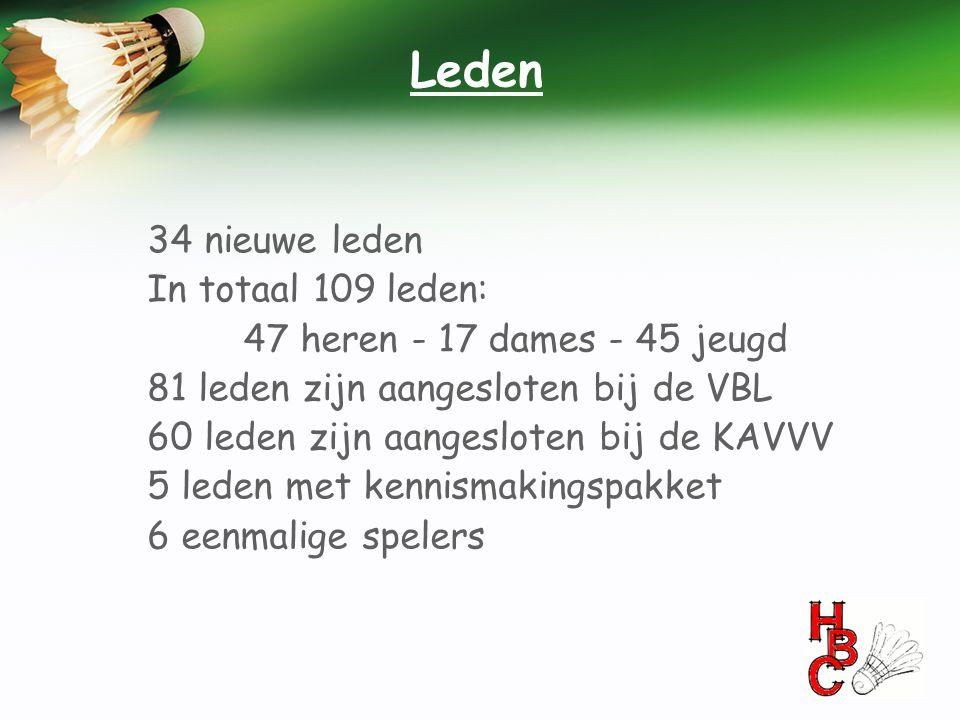 34 nieuwe leden In totaal 109 leden: 47 heren - 17 dames - 45 jeugd 81 leden zijn aangesloten bij de VBL 60 leden zijn aangesloten bij de KAVVV 5 lede