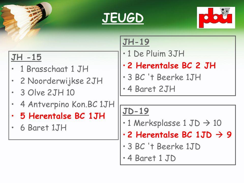 JEUGD JH -15 •1 Brasschaat 1 JH •2 Noorderwijkse 2JH •3 Olve 2JH 10 •4 Antverpino Kon.BC 1JH •5 Herentalse BC 1JH •6 Baret 1JH JH-19 •1 De Pluim 3JH •