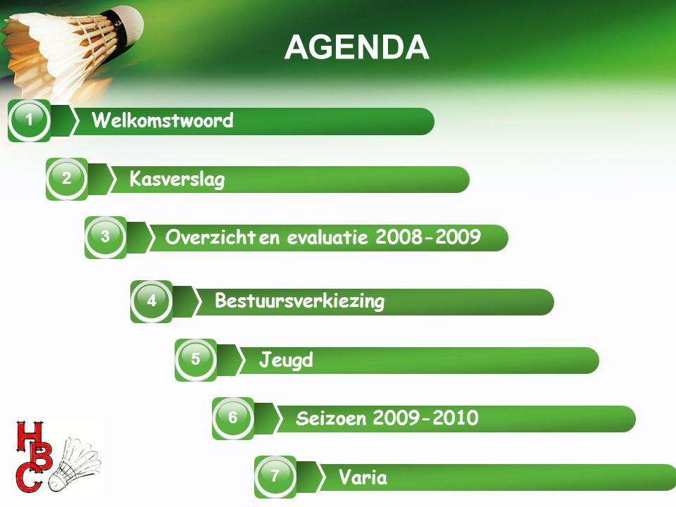 Bestuursverkiezing Welkomstwoord 1 Kasverslag 24 Overzicht en evaluatie 2008-2009 3 Jeugd 5 Seizoen 2009-2010 6 Varia 7 AGENDA