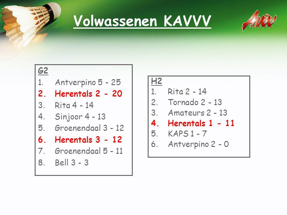 Volwassenen KAVVV H2 1.Rita 2 - 14 2.Tornado 2 - 13 3.Amateurs 2 - 13 4.Herentals 1 - 11 5.KAPS 1 - 7 6.Antverpino 2 - 0 G2 1.Antverpino 5 - 25 2.Here