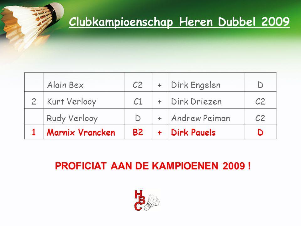 Clubkampioenschap Heren Dubbel 2009 Alain BexC2+Dirk EngelenD 2Kurt VerlooyC1+Dirk DriezenC2 Rudy VerlooyD+Andrew PeimanC2 1Marnix VranckenB2+Dirk Pau