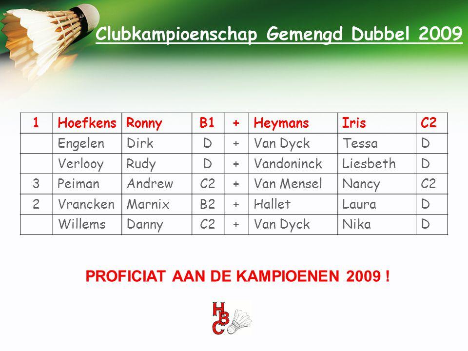 Clubkampioenschap Gemengd Dubbel 2009 1HoefkensRonnyB1+HeymansIrisC2 EngelenDirkD+Van DyckTessaD VerlooyRudyD+VandoninckLiesbethD 3PeimanAndrewC2+Van