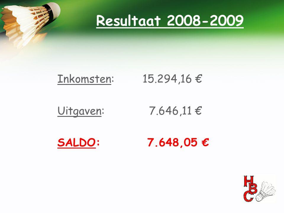 Resultaat 2008-2009 Inkomsten:15.294,16 € Uitgaven: 7.646,11 € SALDO: 7.648,05 €
