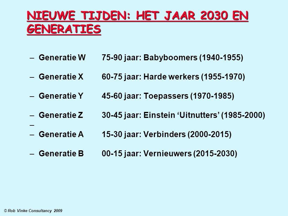 NIEUWE TIJDEN: HET JAAR 2030 EN GENERATIES –Generatie W 75-90 jaar: Babyboomers (1940-1955) –Generatie X 60-75 jaar: Harde werkers (1955-1970) –Generatie Y 45-60 jaar: Toepassers (1970-1985) –Generatie Z 30-45 jaar: Einstein 'Uitnutters' (1985-2000) – –Generatie A 15-30 jaar: Verbinders (2000-2015) –Generatie B 00-15 jaar: Vernieuwers (2015-2030) © Rob Vinke Consultancy 2009