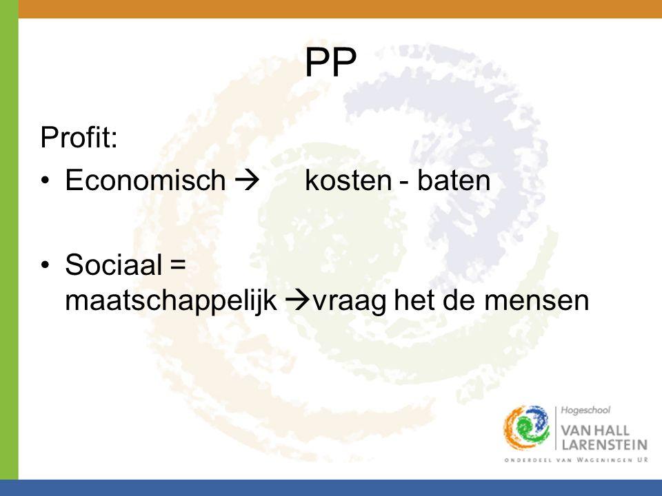PP Profit: •Economisch  kosten - baten •Sociaal = maatschappelijk  vraag het de mensen