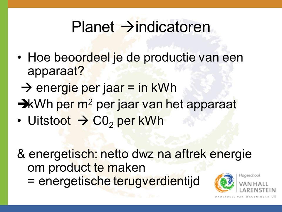 Planet  indicatoren •Hoe beoordeel je de productie van een apparaat?  energie per jaar = in kWh  kWh per m 2 per jaar van het apparaat •Uitstoot 