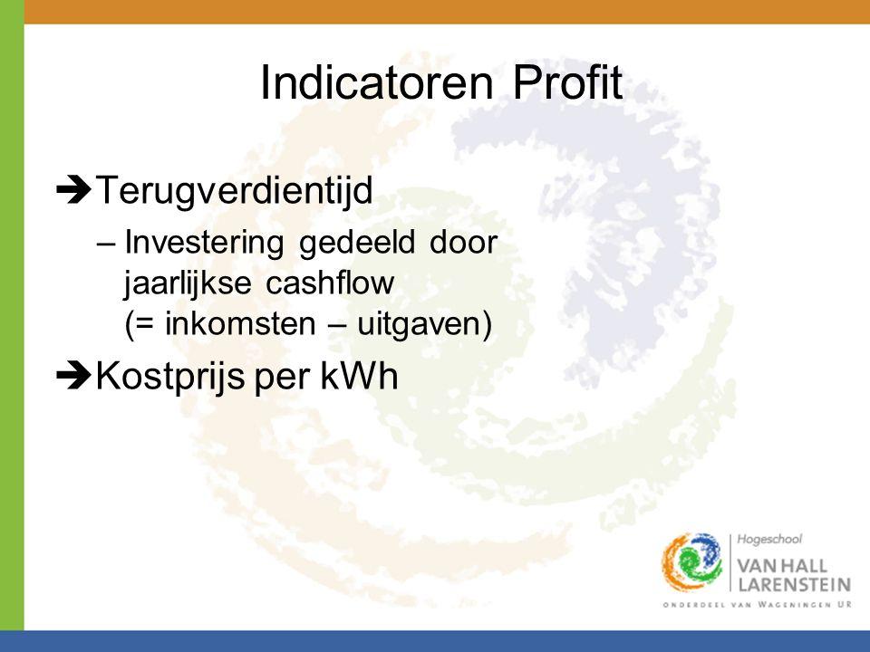 Indicatoren Profit  Terugverdientijd –Investering gedeeld door jaarlijkse cashflow (= inkomsten – uitgaven)  Kostprijs per kWh