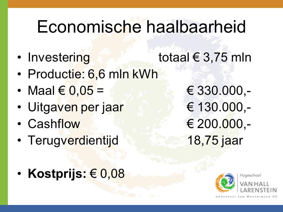 Economische haalbaarheid •Investering totaal € 3,75 mln •Productie: 6,6 mln kWh •Maal € 0,05 = € 330.000,- •Uitgaven per jaar€ 130.000,- •Cashflow€ 20
