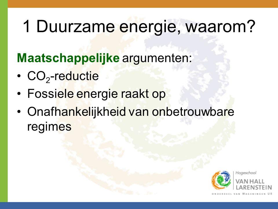 1 Duurzame energie, waarom? Maatschappelijke argumenten: •CO 2 -reductie •Fossiele energie raakt op •Onafhankelijkheid van onbetrouwbare regimes