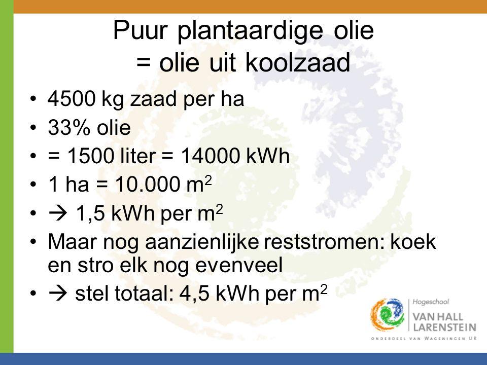 Puur plantaardige olie = olie uit koolzaad •4500 kg zaad per ha •33% olie •= 1500 liter = 14000 kWh •1 ha = 10.000 m 2 •  1,5 kWh per m 2 •Maar nog a