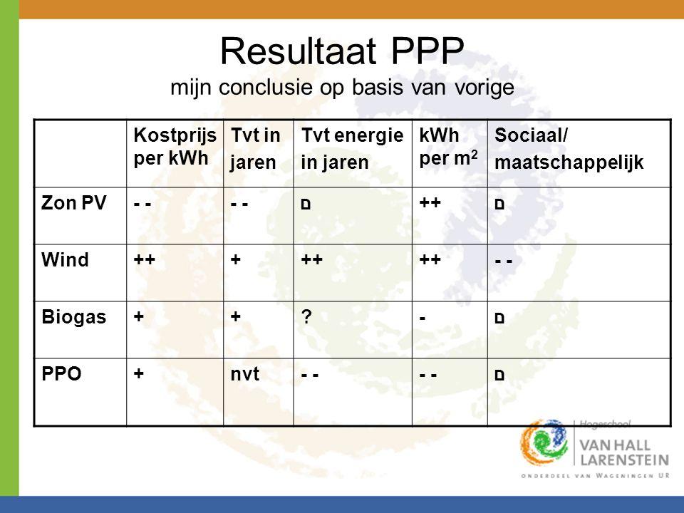 Resultaat PPP mijn conclusie op basis van vorige Kostprijs per kWh Tvt in jaren Tvt energie in jaren kWh per m 2 Sociaal/ maatschappelijk Zon PV- ם++ם