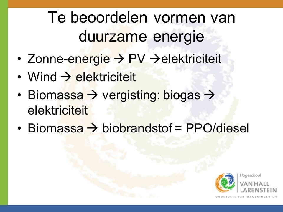 Te beoordelen vormen van duurzame energie •Zonne-energie  PV  elektriciteit •Wind  elektriciteit •Biomassa  vergisting: biogas  elektriciteit •Bi