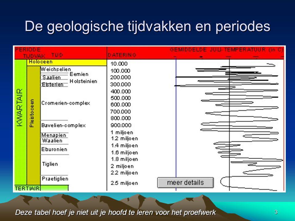 3 De geologische tijdvakken en periodes Deze tabel hoef je niet uit je hoofd te leren voor het proefwerk