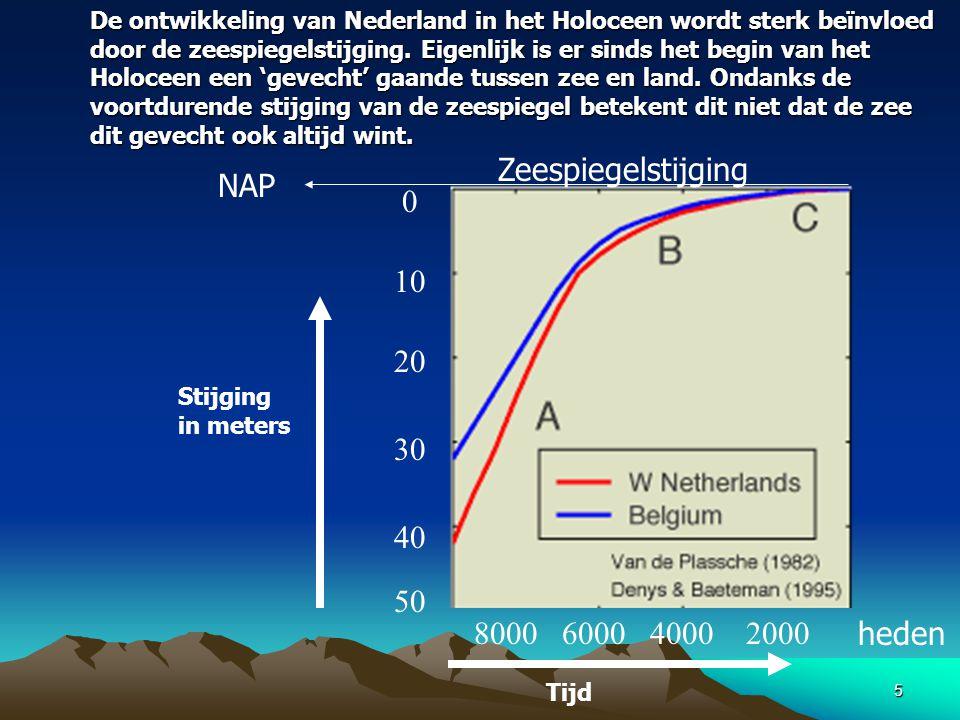 6 Tijdens de één na laatste ijstijd, het Saalien, kwam het landijs (een soort mega gletsjer) vanuit Scandinavië tot Nederland.