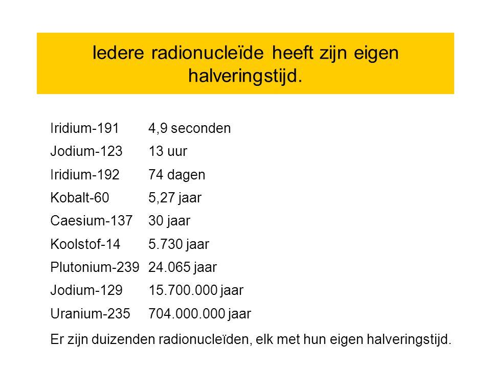 Iedere radionucleïde heeft zijn eigen halveringstijd. Iridium-1914,9 seconden Jodium-12313 uur Iridium-19274 dagen Kobalt-605,27 jaar Caesium-13730 ja