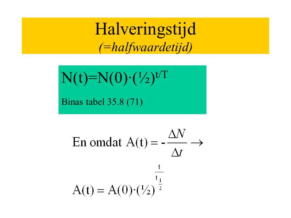 Halveringstijd (=halfwaardetijd) N(t)=N(0)·(½) t/T Binas tabel 35.8 (71)