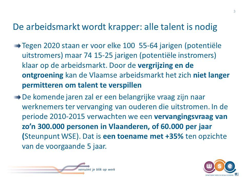 We werken langer, maar nog lang niet tot aan de wettelijke pensioenleeftijd 14 Met de feitelijke gemiddelde uittredeleeftijd van 59,4 jaar in Vlaanderen hebben we nog steeds niet de kaap van 60 jaar bereikt.