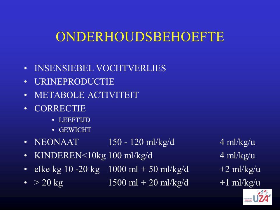 ONDERHOUDSBEHOEFTE •INSENSIEBEL VOCHTVERLIES •URINEPRODUCTIE •METABOLE ACTIVITEIT •CORRECTIE •LEEFTIJD •GEWICHT •NEONAAT150 - 120 ml/kg/d4 ml/kg/u •KI